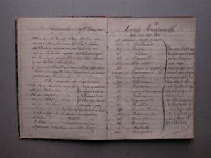 formulas-manuscritas